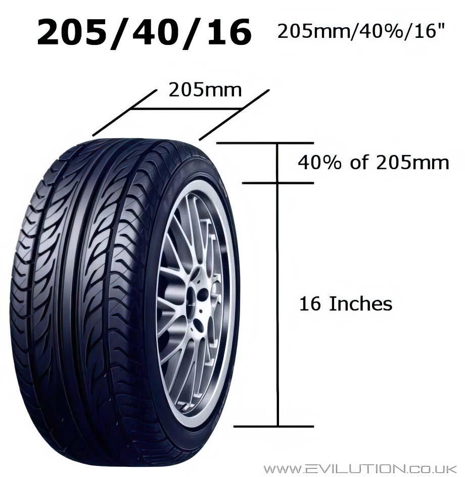 Tire Sizes Tire Sizes Measurements