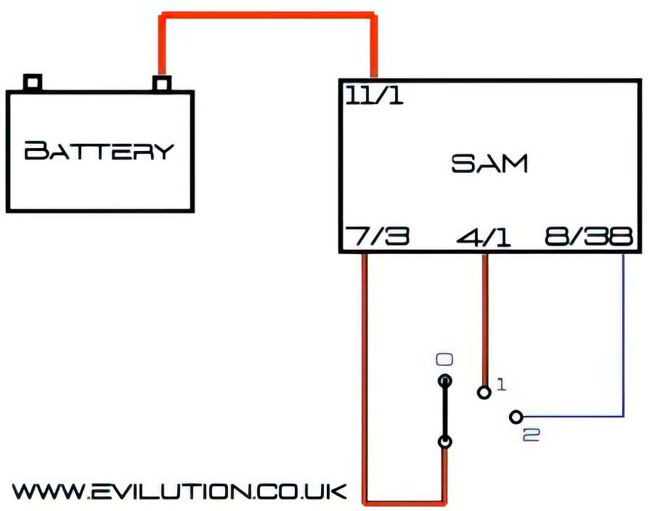 smart roadster sam wiring diagram evilution - smart car encyclopaedia #7