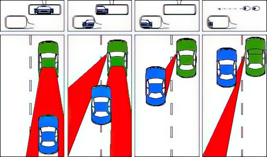 Evilution Smart Car Encyclopaedia