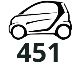 451 Fortwo