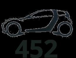 452 Roadster