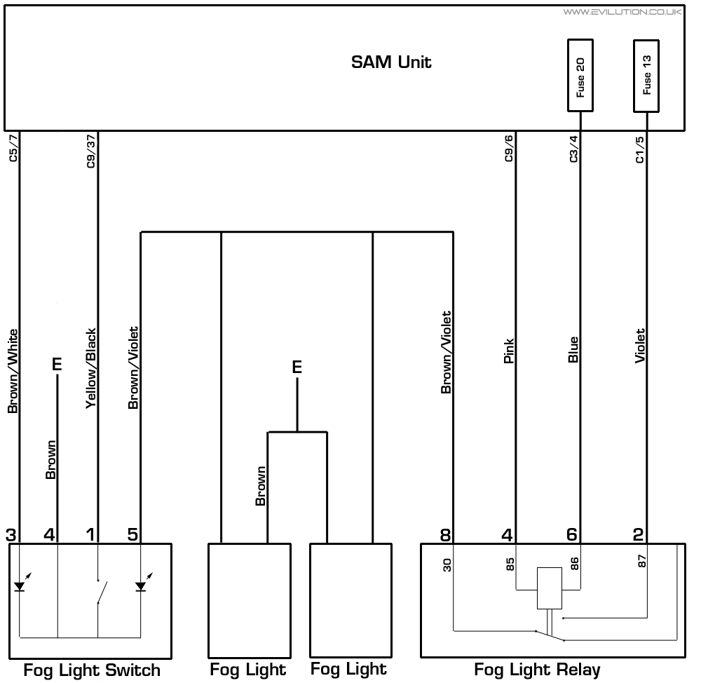 This shows the wiring colours, pin positions and connections between  electronic modules.